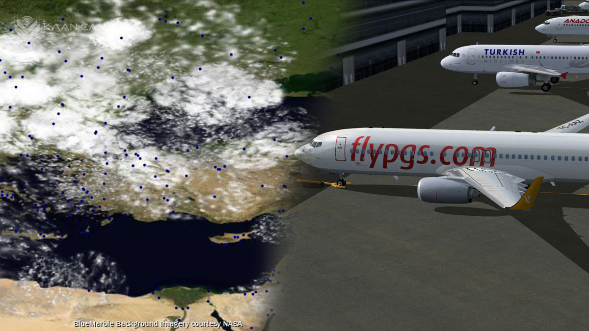 FSX Live Weather and AI Planes